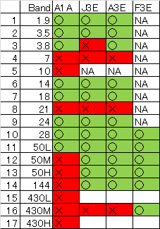 Ft100_msmt_result_table